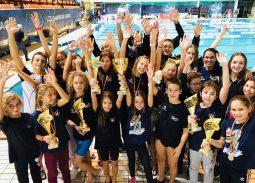 prvenstvo crne gore plivanje